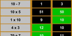 Hra - Math Tap